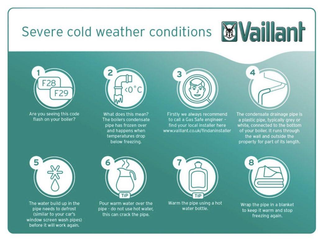 fozen condensate, boilers, winter