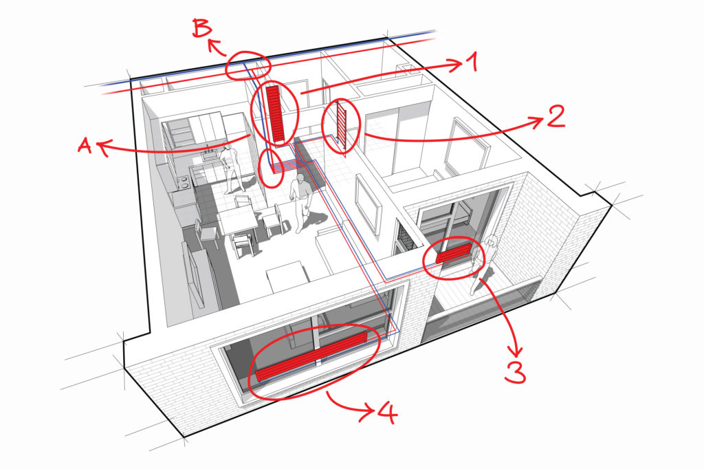 a technical drawing of a property showing how to heat each room